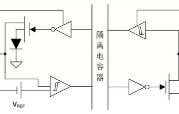 I2C隔离器大作用,如何选择合适的I2C隔离器?