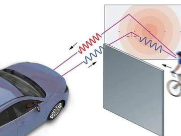 """研究人员开发汽车雷达系统 可""""看到""""拐角处的物体"""