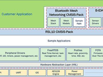 基于SK100B PNP三极管和BC547B NPN三极管设计的一个短路保护电路方案
