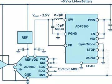 高精度ADC供电,选择LDO还是DC-DC?