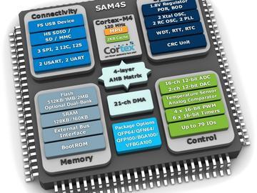 Atmel推出业界首款基于Cortex-M4处理器的2MB嵌入式闪存MCU