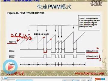 天狼星AVR单片机第十课(下)