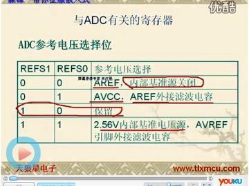 天狼星AVR单片机第九课(上)