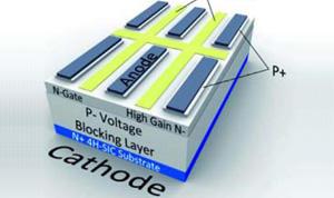 美高森美扩展碳化硅(SiC)功率模块产品系列