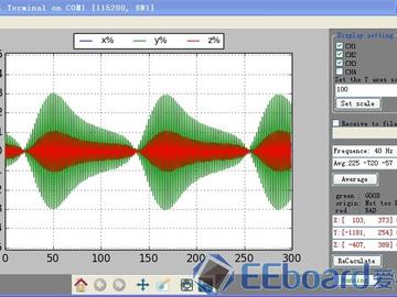 嵌入式开发中Python的应用——数据示波器