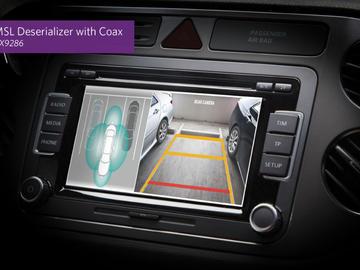 最新视频:全景可视系统如何生成车身周边全景图