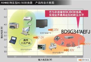 "ROHM开发出80V级高耐压DC/DC转换器""BD9G341AEFJ"""