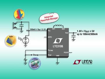 Linear 推出具集成电源通路的 300mV 启动、1.6µA IQ 同步降压-升压型DC/DC 转换器