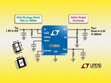 凌力尔特推出高压、低噪声、低压差电压线性稳压器 LT3066
