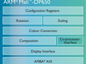 ARM发布史上最强显示控制器:2.5K/4K屏轻松支持