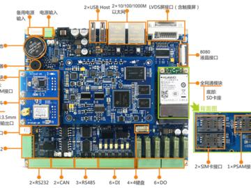 米尔科技推出TI 3354充电桩计费控制单元解决方案