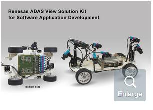 瑞萨电子推出一体式ADAS全景环视解决方案套件
