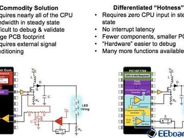 大联大品佳集团推出基于Microchip带CIP功能的电源转换解决方案