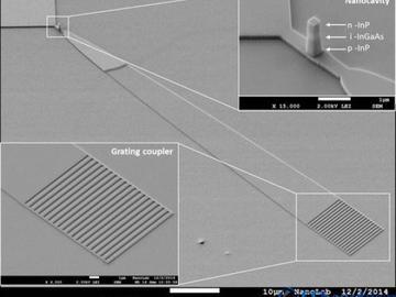 多功能纳米LED既发光又感光