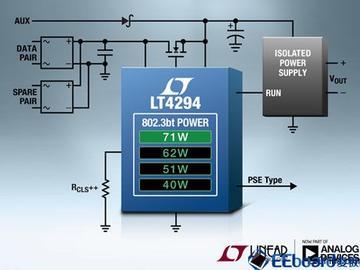 凌力尔特推出IEEE 802.3bt PD控制器,效率高达 99%