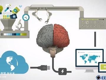 工业4.0促进生产与生活的改变