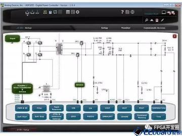 如何使用状态机设计数字电源