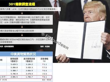 """面临美对301个所谓""""中国不公平贸易行为""""的调查,第一个中招的竟然是半导体行业!"""