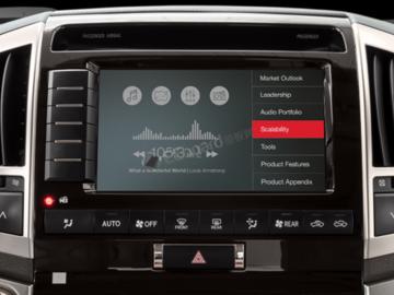 新技术新方案让车载影音功能变得日益强大!