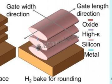 高通研发 NanoRings 技术,欲在7nm工艺下解决电容问题