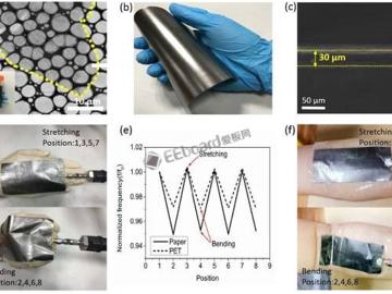 一种将石墨烯薄膜引入到柔性天线传感器中的应用