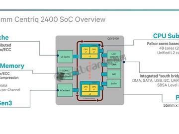 高通服务器芯片负责人离职:或放弃开发面向数据中心的企业级服务器芯片