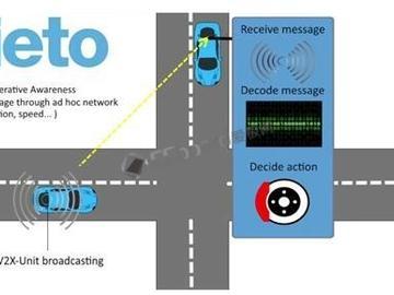 1550nm激光雷达可帮助自动驾驶汽车面对恶劣天气