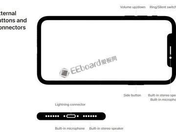 2019年苹果或放弃Lightning端口,iPhone将用USB-C