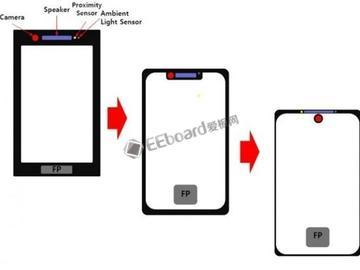 华为手机:在屏幕上打孔放摄像头,不再留刘海