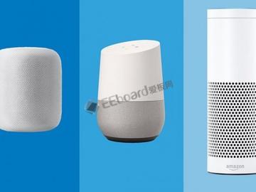 亚马逊Echo在美国智能音箱市场的份额竟然高达70%
