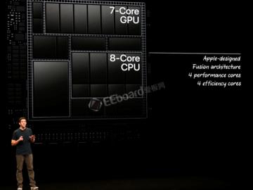 全屏时代---新一代苹果时代真的来了吗?