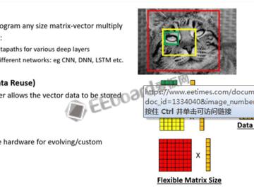 Achronix半导体推出Speedcore Gen4m,将机器学习添加到eFPGA