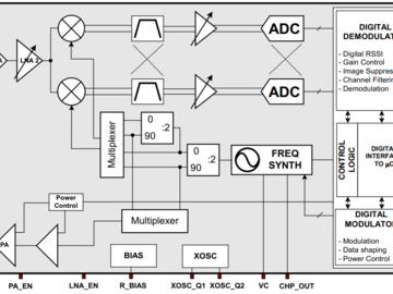 基于RF收发器构建的无线识别系统