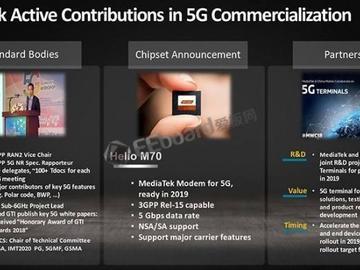 2018年5G产业大盘点:三大运营商5G安排就绪