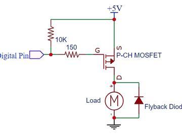 增强型MOSFET的极限参数