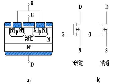 什么是增强型MOSFET?