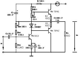 如何定义模数信号?