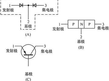 BJT晶体管的制造工艺需要注意什么