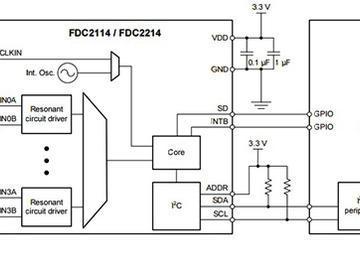 告别传统按键,重新定义未来交方式:电容式接近感应电路设计