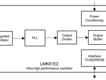 中短距离雷达方案该如何选择晶振?