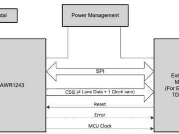 FMCW 收发器AWR1243快速实现中短距离雷达方案