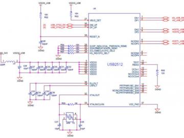 USB电路的多样设计方法