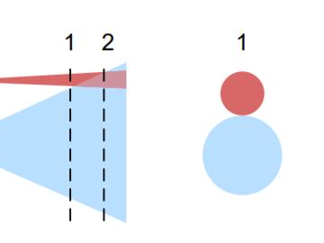 雷达脉冲ToF电路设计(五)