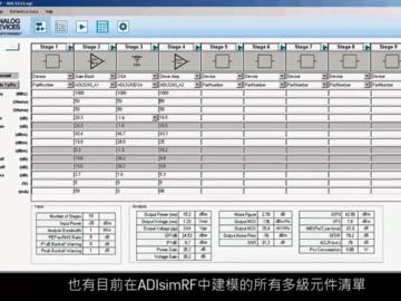 教程-使用ADIsimRF配置和模拟多级元件