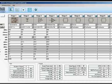 教程 使用ADIsimRF配置和模擬寬頻收發器