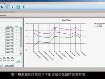教程 使用ADIsimRF生成曲線圖和掃描圖像