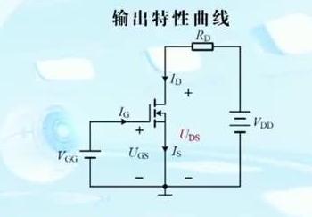 增强型MOSFET的输出特性曲线
