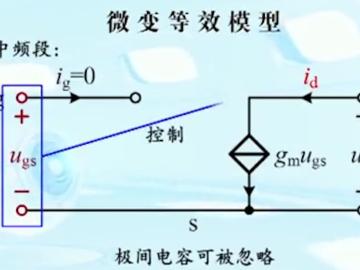 增强型MOSFET的微变等效模型