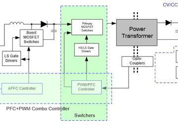 高效率调光型LED电源驱动设计