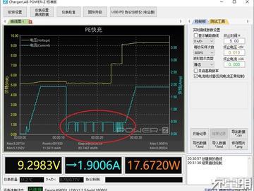 充電電路分析,用大功率充電器會把手機沖壞嗎